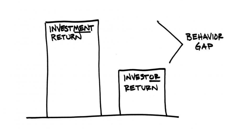Investing for Doctors